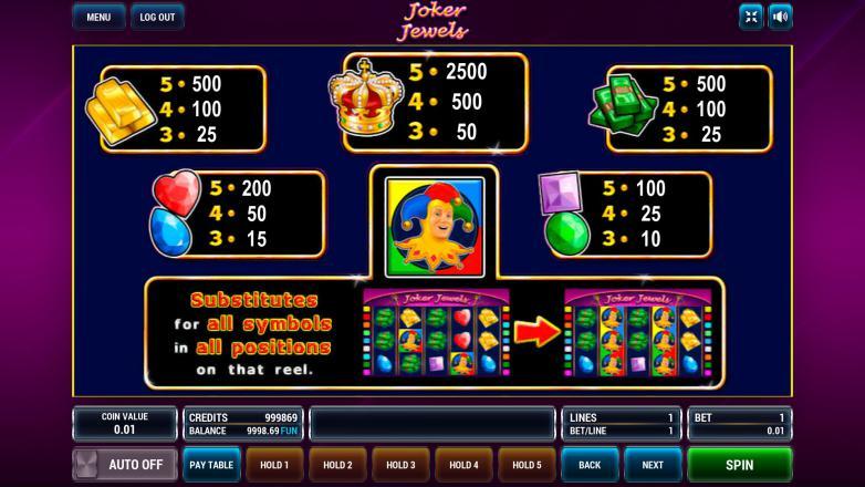 Изображение игрового автомата Joker Jewels 3